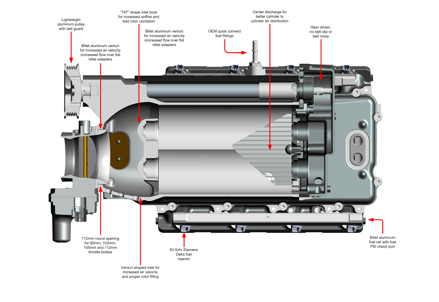 Fuel Systems For Blowers : Top fuel superchargers free engine image for user