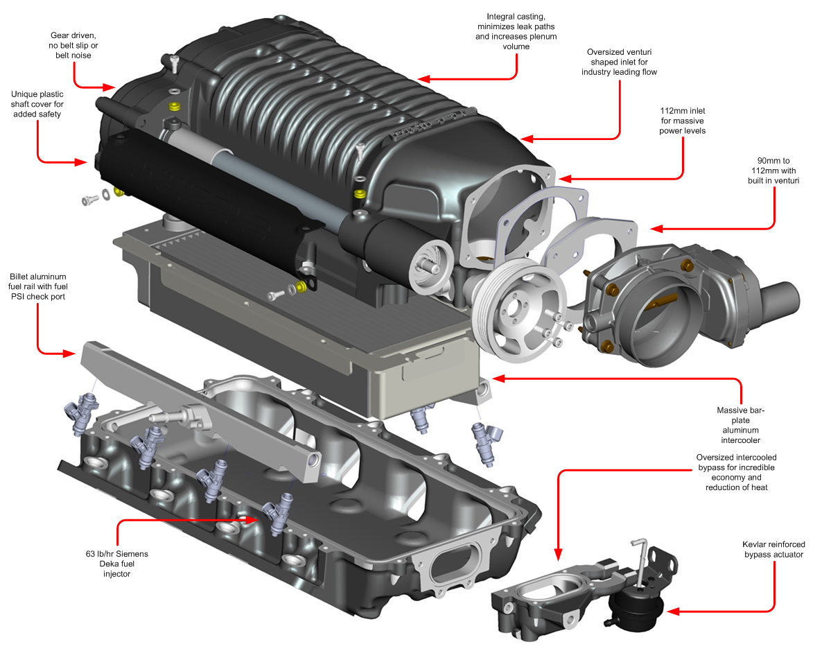 Automotive Supercharger Systems 2005 2013 C6
